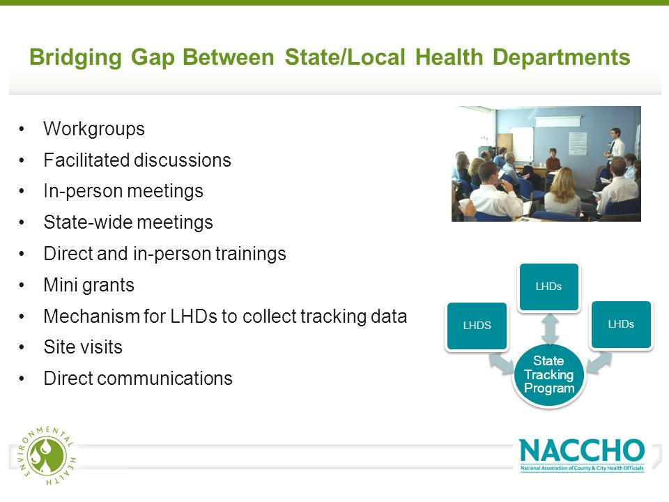 Bridging Gap Between State/Local Health Departments Workgroups Facilitated discussions In-person meetings State-wide meetings Direct and in-person trainings Mini grants Mechanism for LHDs to collect tracking data Site visits Direct communications State Tracking Program LHDSLHDs