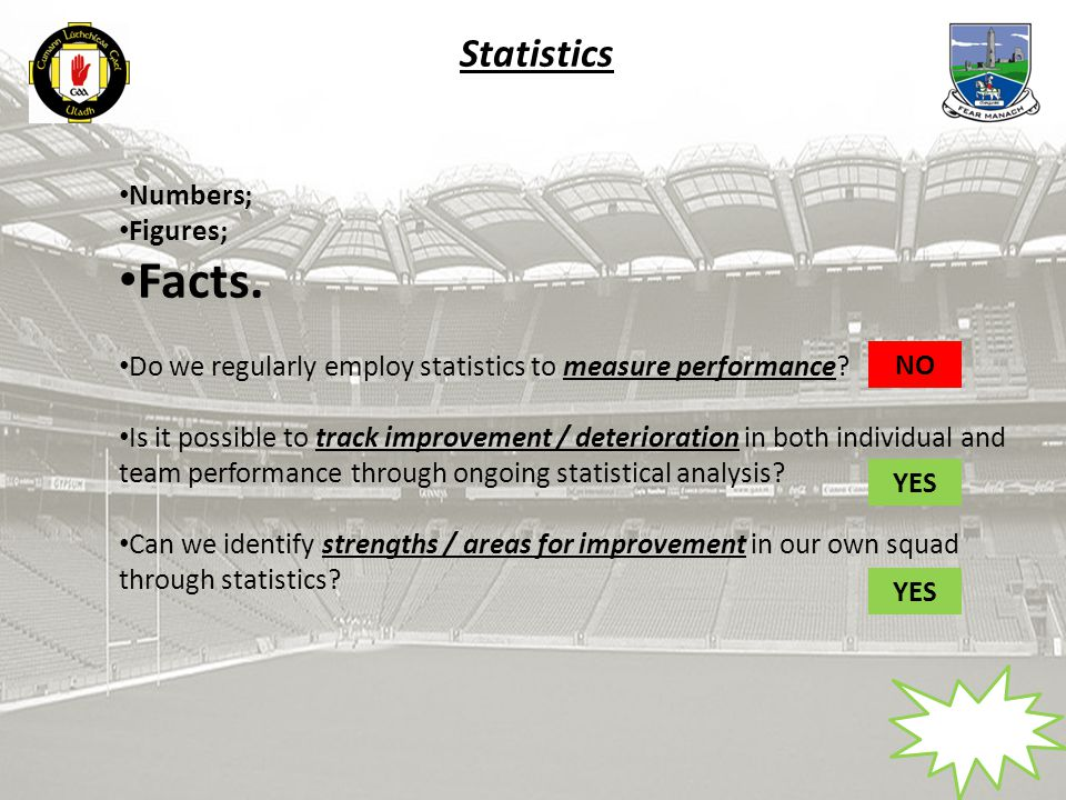 Statistics Numbers; Figures; Facts. Do we regularly employ statistics to measure performance.