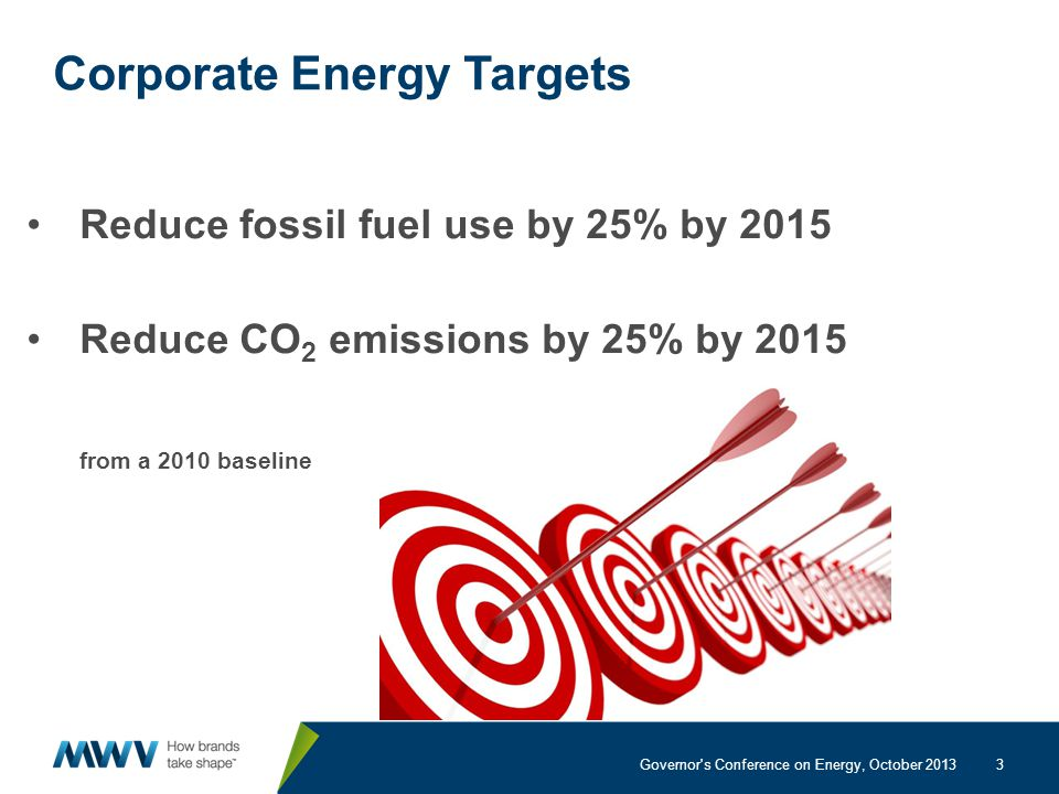 3 Corporate Energy Targets Reduce fossil fuel use by 25% by 2015 Reduce CO 2 emissions by 25% by 2015 from a 2010 baseline Governor s Conference on Energy, October 2013
