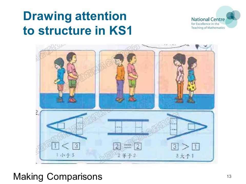 Drawing attention to structure in KS1 13 Making Comparisons