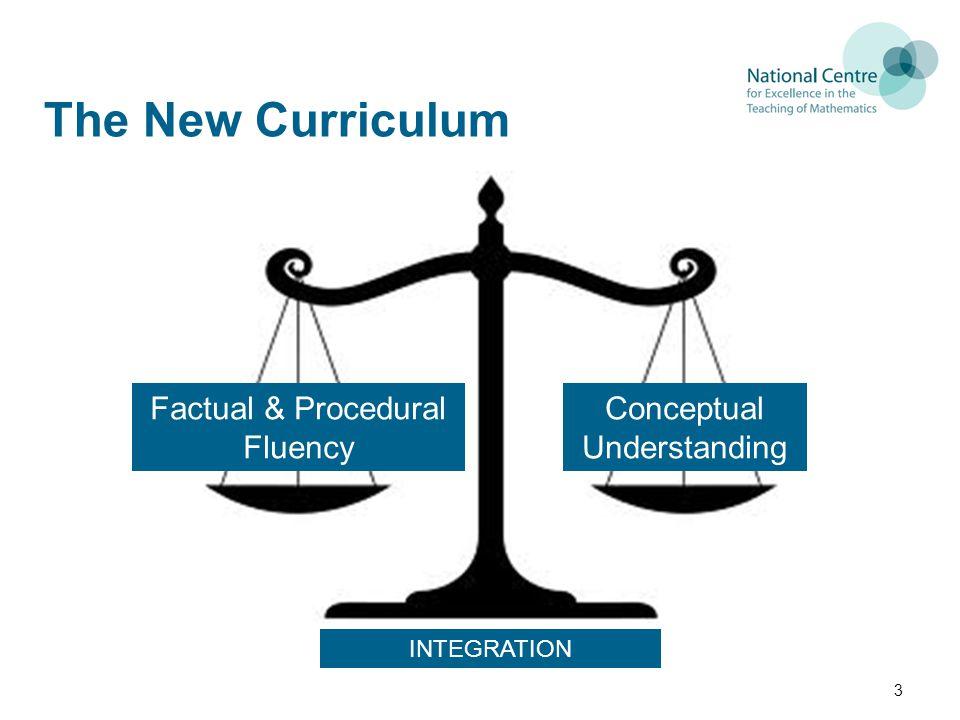 The New Curriculum 3 Factual & Procedural Fluency Conceptual Understanding INTEGRATION