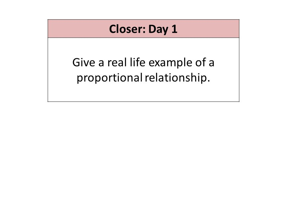 Closer: Day 1 Give a real life example of a proportional relationship.