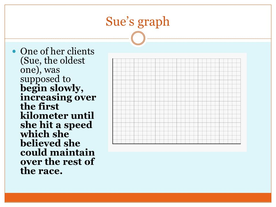 Sue's graph One of her clients (Sue, the oldest one), was supposed to begin slowly, increasing over the first kilometer until she hit a speed which sh