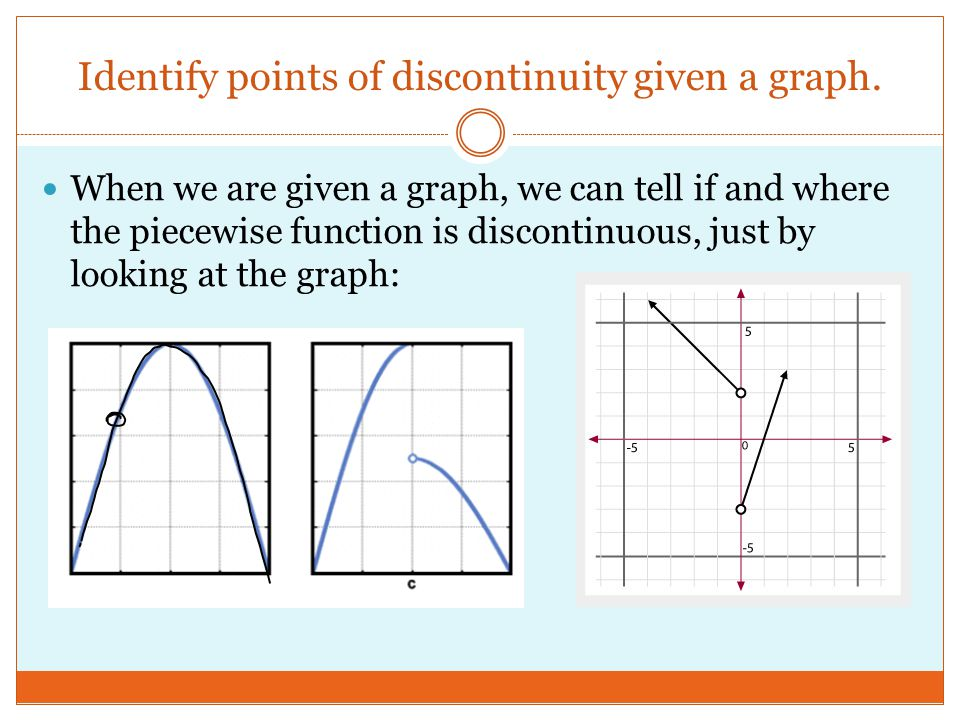 Identify points of discontinuity given a graph.
