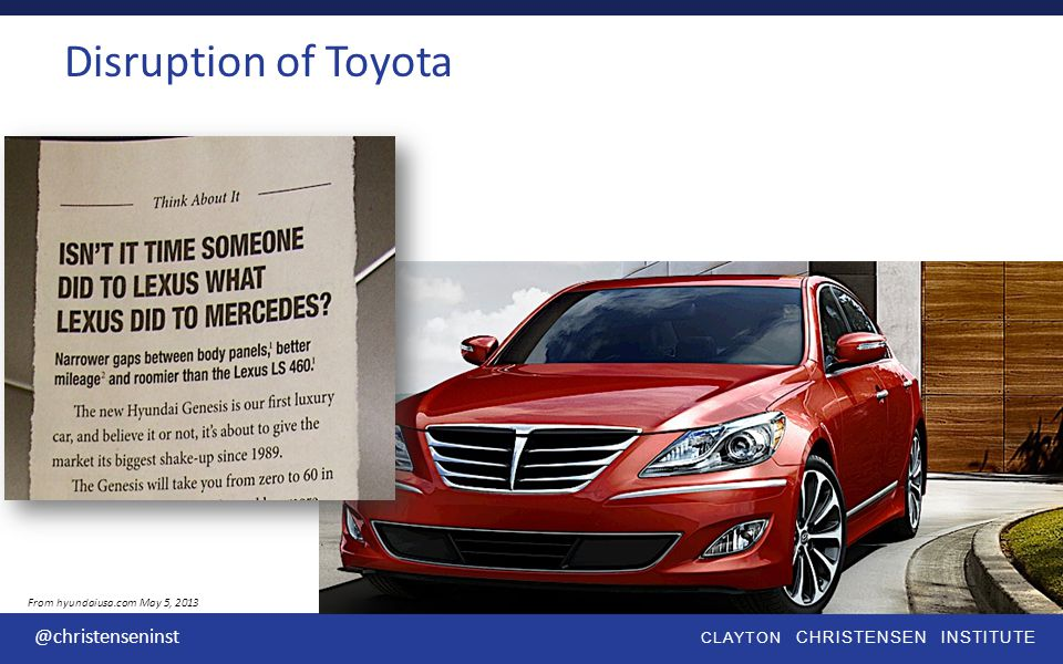 CLAYTON CHRISTENSEN INSTITUTE @christenseninst Disruption of Toyota From hyundaiusa.com May 5, 2013