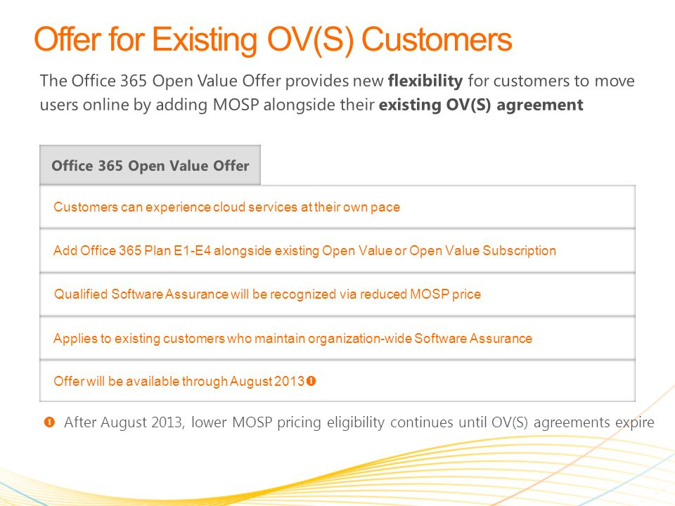 The Office 365 Open Value Offer provides new flexibility for customers to move users online by adding MOSP alongside their existing OV(S) agreement Office 365 Open Value Offer Customers can experience cloud services at their own pace Add Office 365 Plan E1-E4 alongside existing Open Value or Open Value Subscription Qualified Software Assurance will be recognized via reduced MOSP price Applies to existing customers who maintain organization-wide Software Assurance Offer will be available through August 2013  After August 2013, lower MOSP pricing eligibility continues until OV(S) agreements expire 