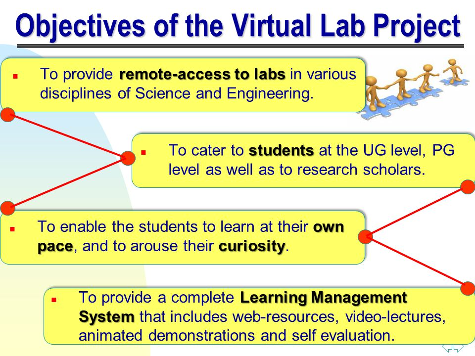 Objectives of the Virtual Lab Project remote-access to labs n To provide remote-access to labs in various disciplines of Science and Engineering. stud