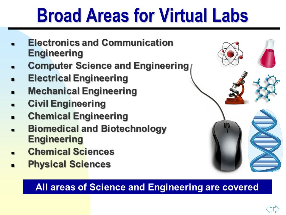Broad Areas for Virtual Labs n Electronics and Communication Engineering n Computer Science and Engineering n Electrical Engineering n Mechanical Engineering n Civil Engineering n Chemical Engineering n Biomedical and Biotechnology Engineering n Chemical Sciences n Physical Sciences All areas of Science and Engineering are covered