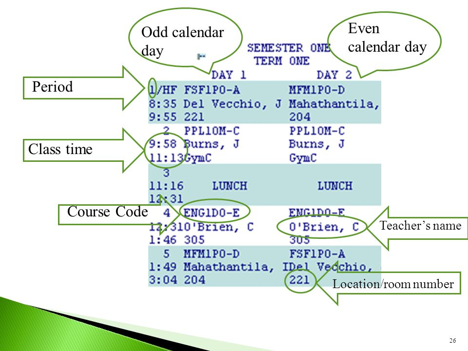 26 Even calendar day Odd calendar day Period Class time Course Code Teacher's name Location/room number
