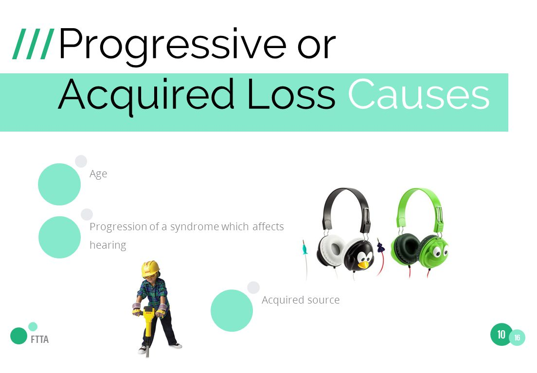 Progressive or Acquired Loss Causes /// Age FTTA Progression of a syndrome which affects hearing Acquired source