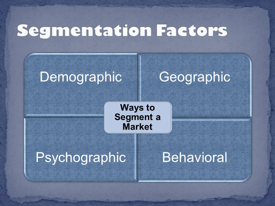 DemographicGeographic PsychographicBehavioral Ways to Segment a Market