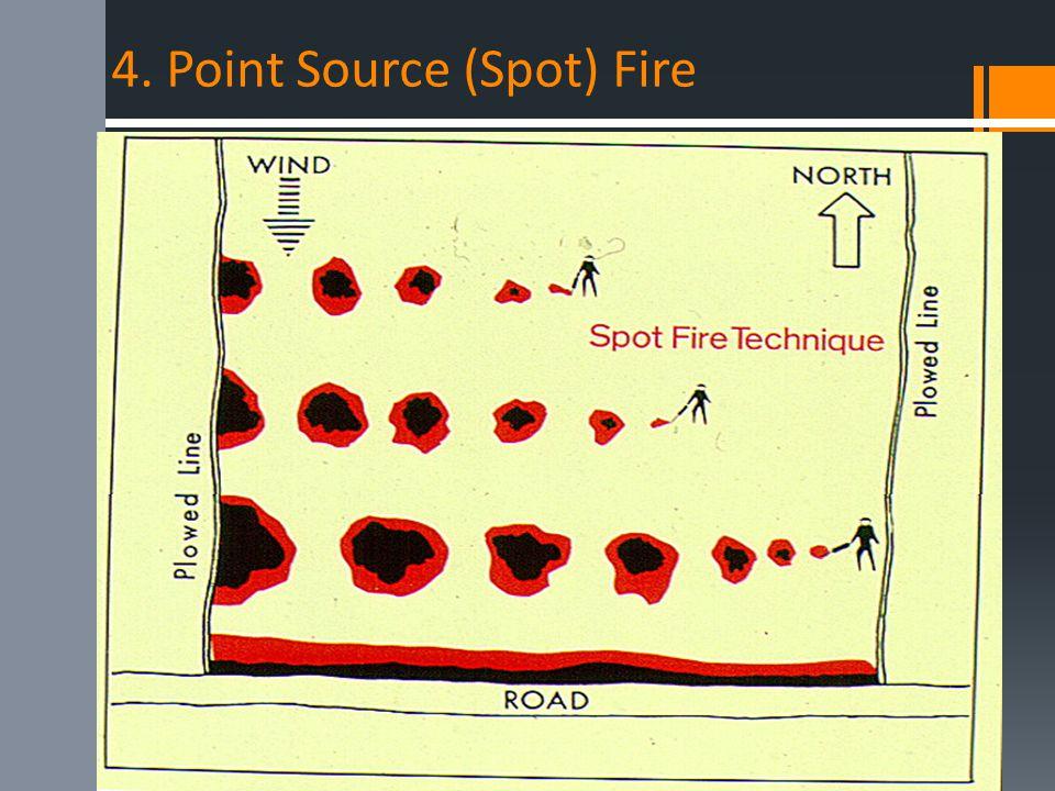 4. Point Source (Spot) Fire