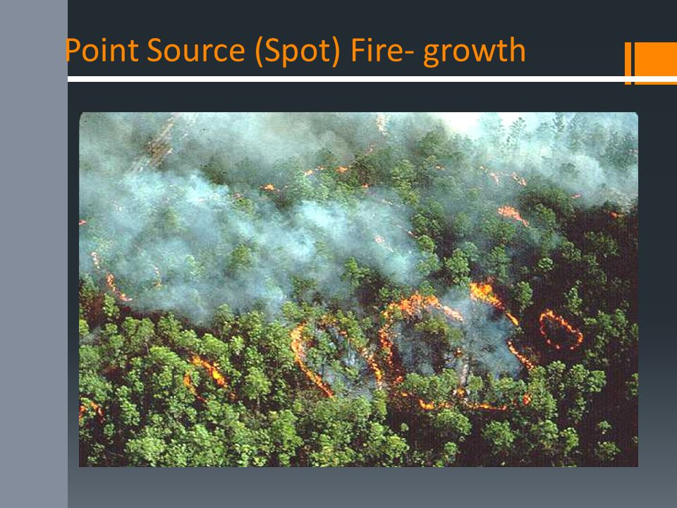 Point Source (Spot) Fire- growth