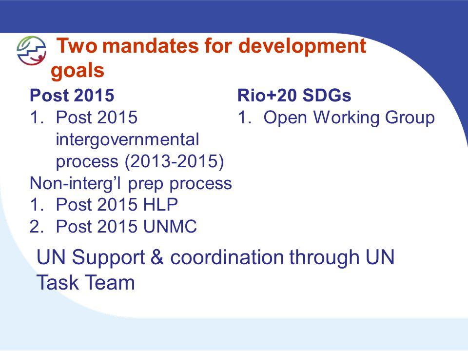 Two mandates for development goals Post 2015 1.Post 2015 intergovernmental process (2013-2015) Non-interg'l prep process 1.Post 2015 HLP 2.Post 2015 UNMC Rio+20 SDGs 1.Open Working Group UN Support & coordination through UN Task Team