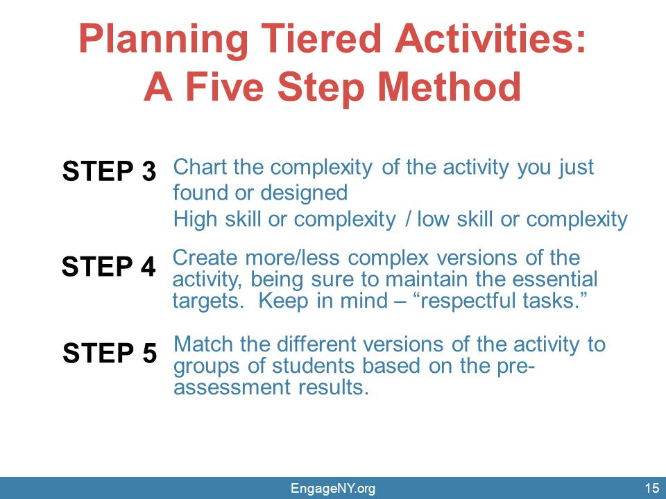 Planning Tiered Activities: A Five Step Method EngageNY.org15 Chart the complexity of the activity you just found or designed High skill or complexity