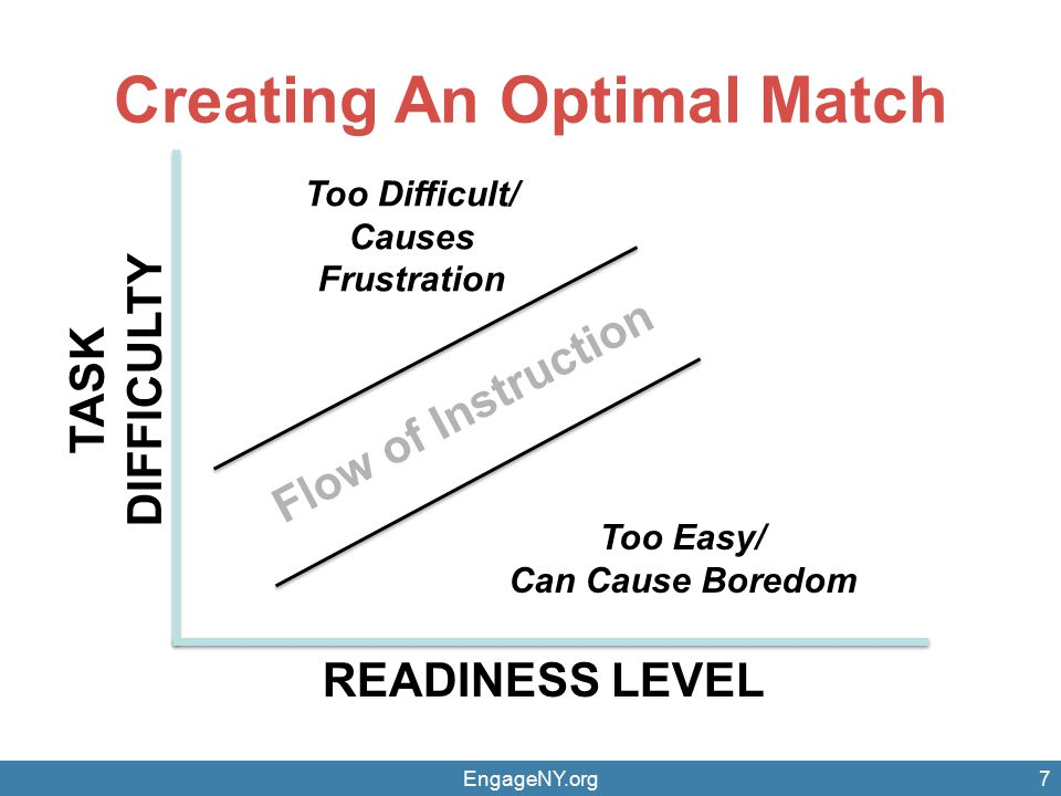 Creating An Optimal Match EngageNY.org7 Too Difficult/ Causes Frustration Too Easy/ Can Cause Boredom Flow of Instruction READINESS LEVEL TASK DIFFICU