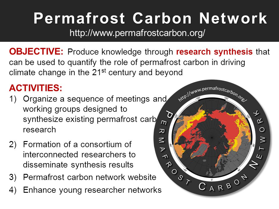 Permafrost Carbon Network http://www.permafrostcarbon.org/ OBJECTIVE: Produce knowledge through research synthesis that can be used to quantify the role of permafrost carbon in driving climate change in the 21 st century and beyond ACTIVITIES: 1)Organize a sequence of meetings and working groups designed to synthesize existing permafrost carbon research 2)Formation of a consortium of interconnected researchers to disseminate synthesis results 3)Permafrost carbon network website 4)Enhance young researcher networks