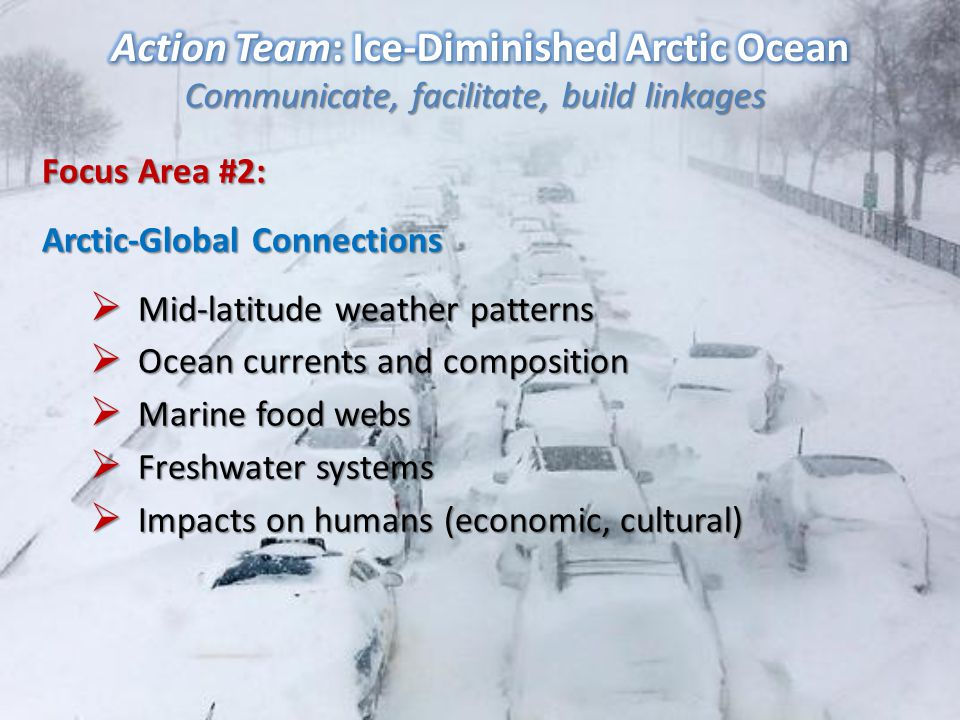 Focus Area #2: Arctic-Global Connections  Mid-latitude weather patterns  Ocean currents and composition  Marine food webs  Freshwater systems  Impacts on humans (economic, cultural)