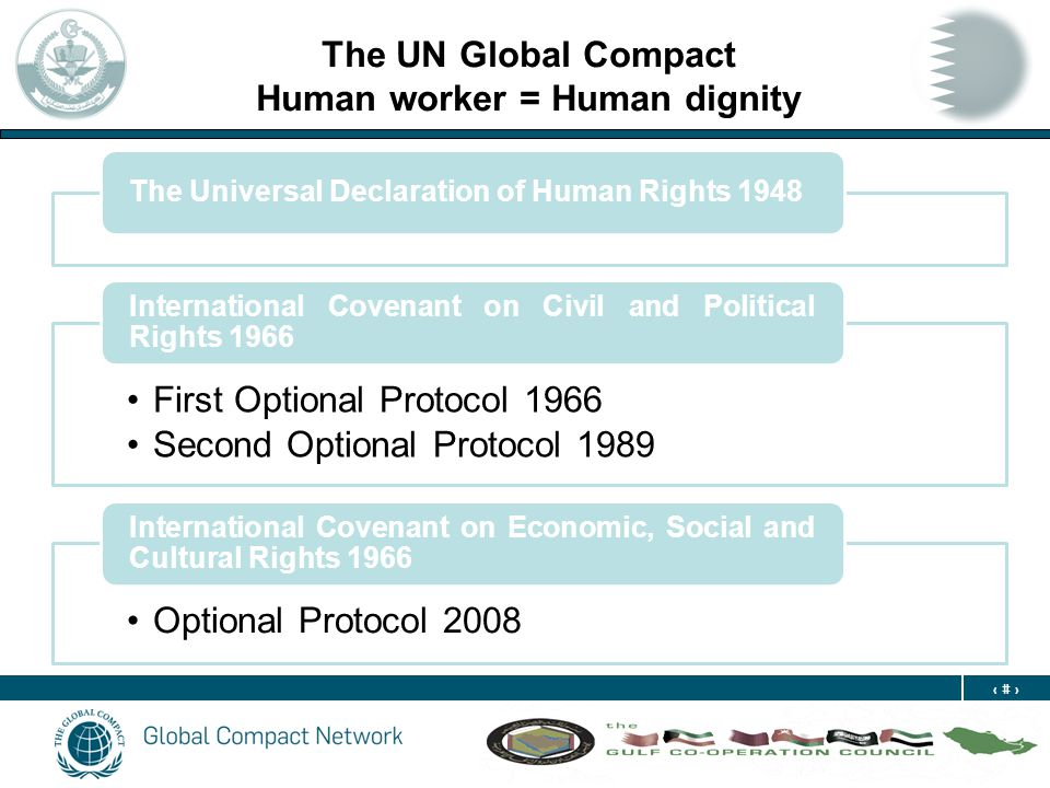 10 The UN Global Compact Human worker = Human dignity The Universal Declaration of Human Rights 1948 First Optional Protocol 1966 Second Optional Protocol 1989 International Covenant on Civil and Political Rights 1966 Optional Protocol 2008 International Covenant on Economic, Social and Cultural Rights 1966