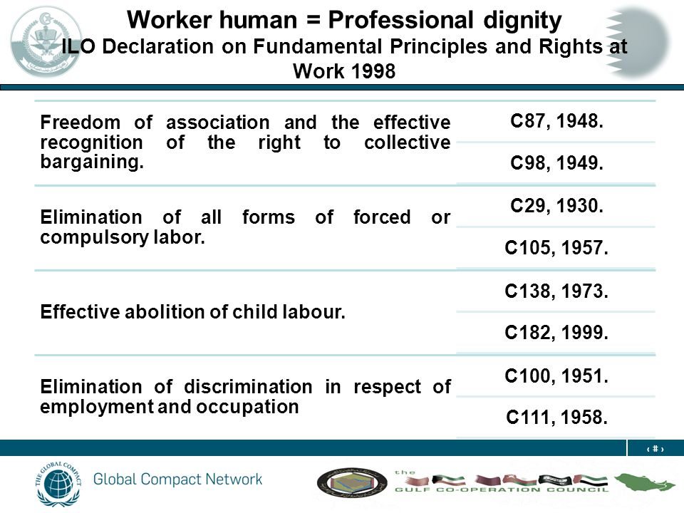12 Worker human = Professional dignity ILO Declaration on Fundamental Principles and Rights at Work 1998 Freedom of association and the effective recognition of the right to collective bargaining.