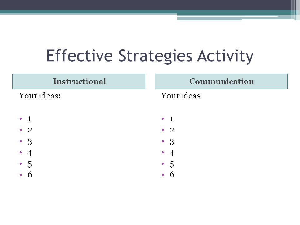 Effective Strategies Activity InstructionalCommunication Your ideas: 1 2 3 4 5 6 Your ideas: 1 2 3 4 5 6