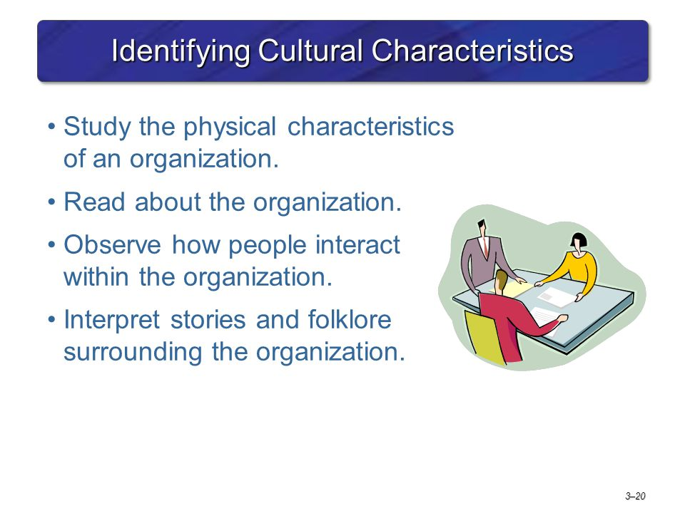 3–20 Identifying Cultural Characteristics Study the physical characteristics of an organization. Read about the organization. Observe how people inter