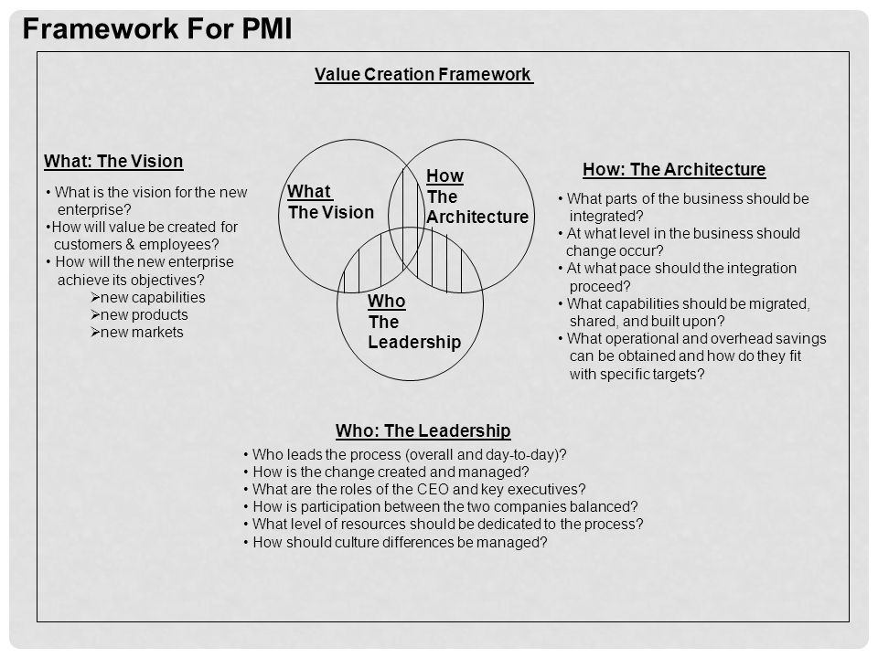 Framework For PMI Value Creation Framework What The Vision How The Architecture Who The Leadership What: The Vision How: The Architecture Who: The Leadership What is the vision for the new enterprise.