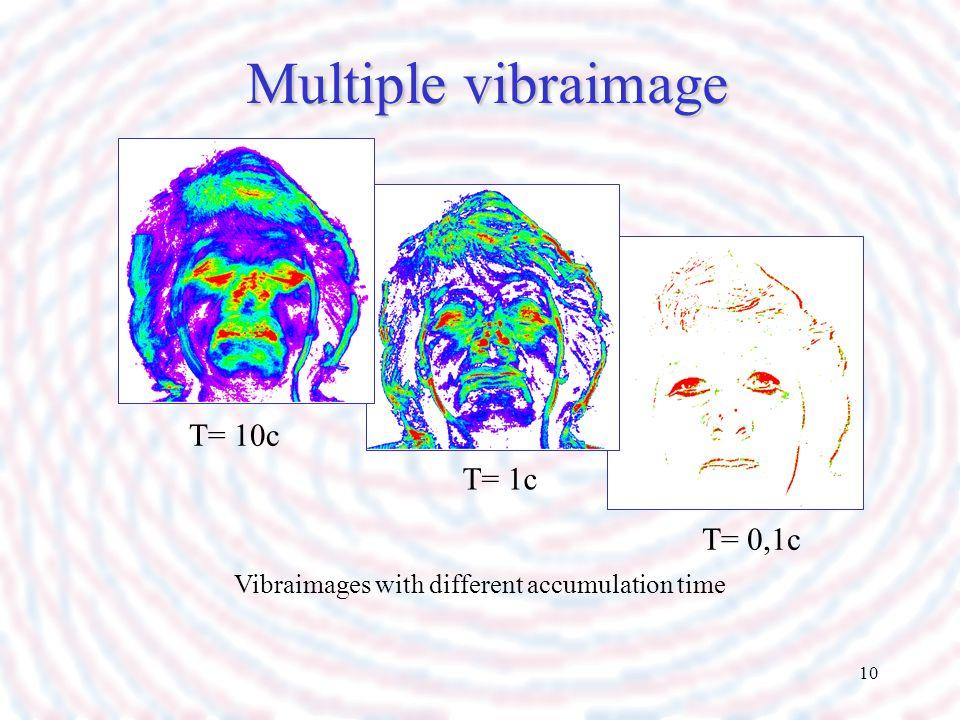 10 Multiple vibraimage T= 10c T= 1c T= 0,1c Vibraimages with different accumulation time