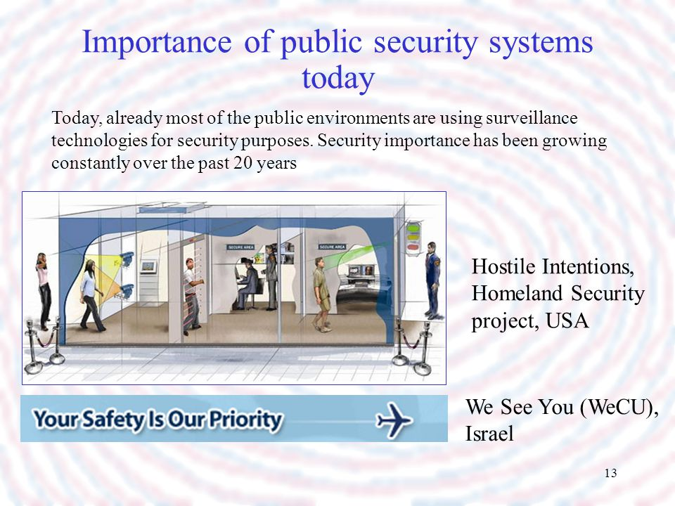 13 Importance of public security systems today Hostile Intentions, Homeland Security project, USA We See You (WeCU), Israel Today, already most of the