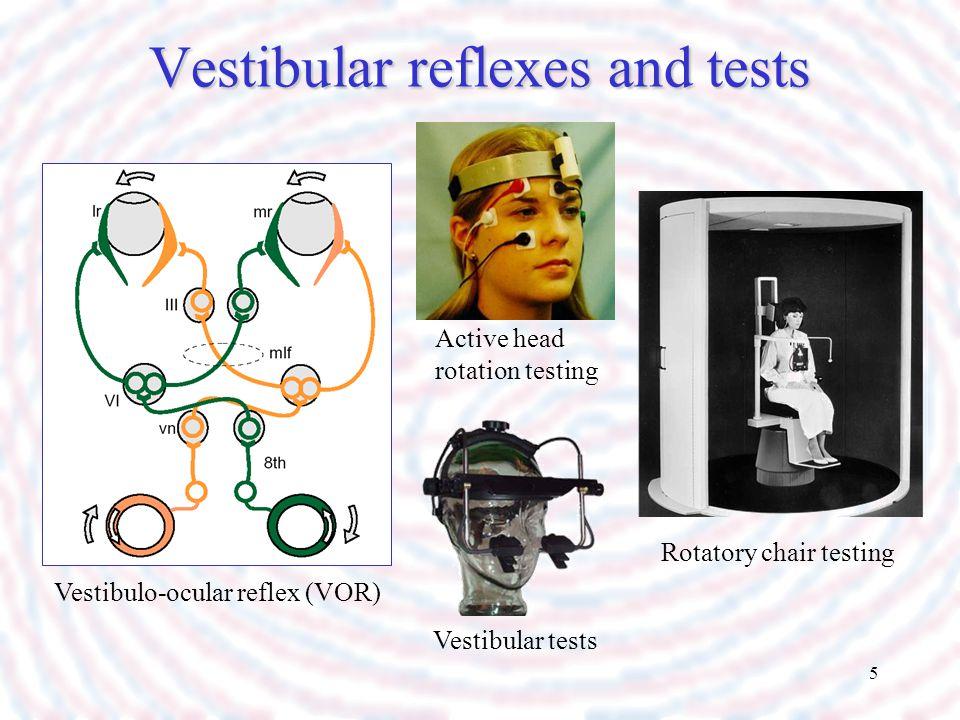 5 Vestibular reflexes and tests Vestibulo-ocular reflex (VOR) Vestibular tests Rotatory chair testing Active head rotation testing