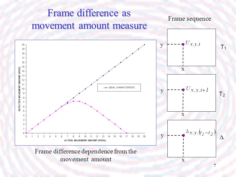 7 Frame difference as movement amount measure T1T1 T2T2  y y y x x x Frame difference dependence from the movement amount Frame sequence
