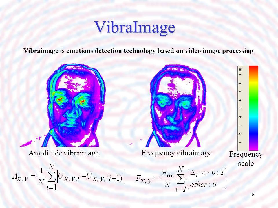 8 VibraImage Amplitude vibraimage Frequency vibraimage Frequency scale Vibraimage is emotions detection technology based on video image processing