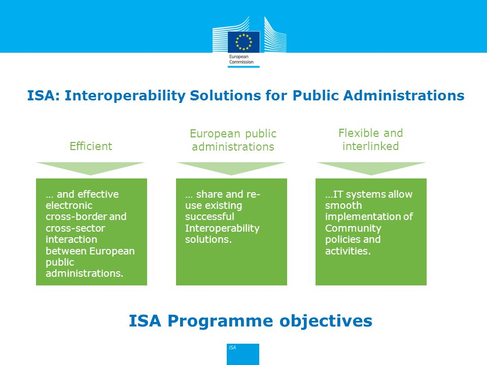 Click to edit Master title style 10 … and effective electronic cross-border and cross-sector interaction between European public administrations. … sh