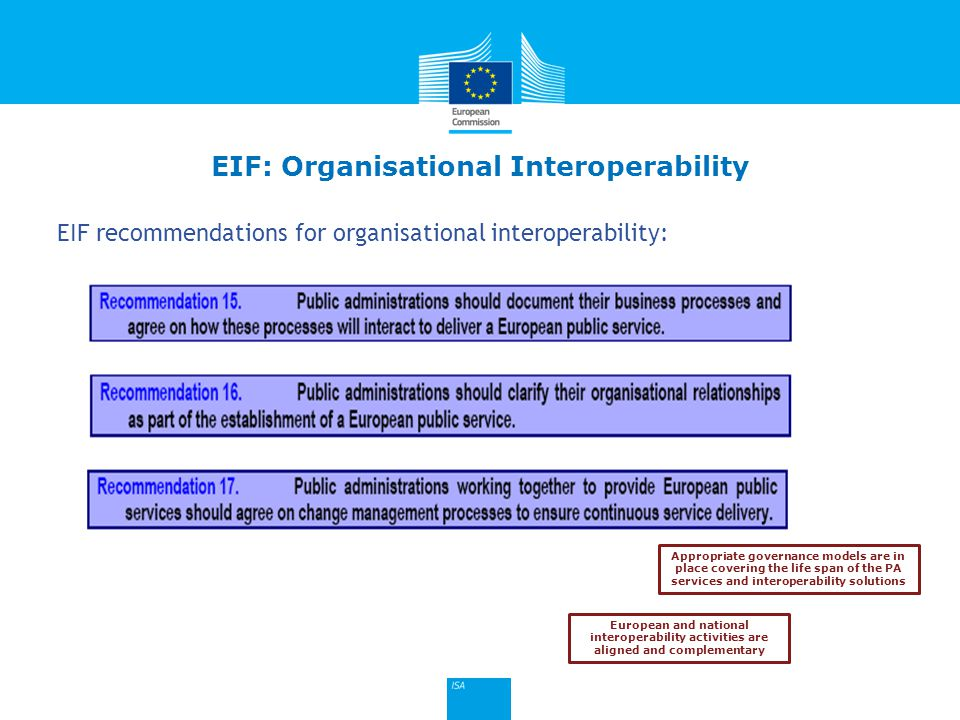 Click to edit Master title style EIF recommendations for organisational interoperability: European and national interoperability activities are aligne