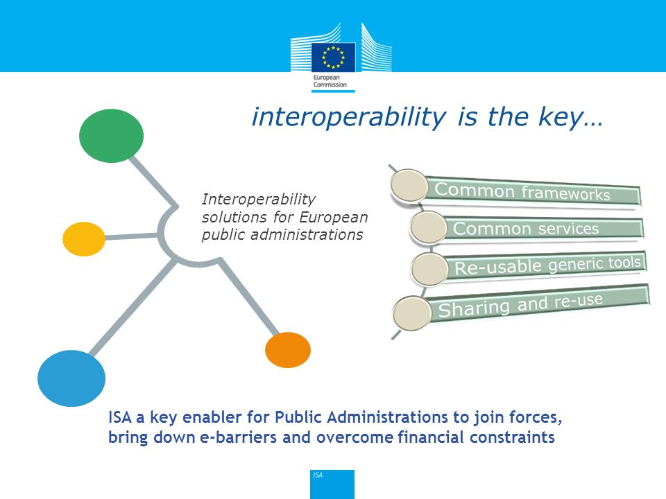 Click to edit Master title style 29 interoperability is the key… Interoperability solutions for European public administrations ISA a key enabler for