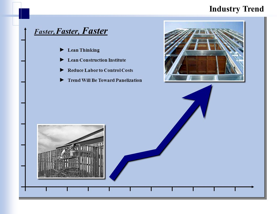 Industry Trend Faster, Faster, Faster ► Lean Thinking ► Lean Construction Institute ► Reduce Labor to Control Costs ► Trend Will Be Toward Panelizatio