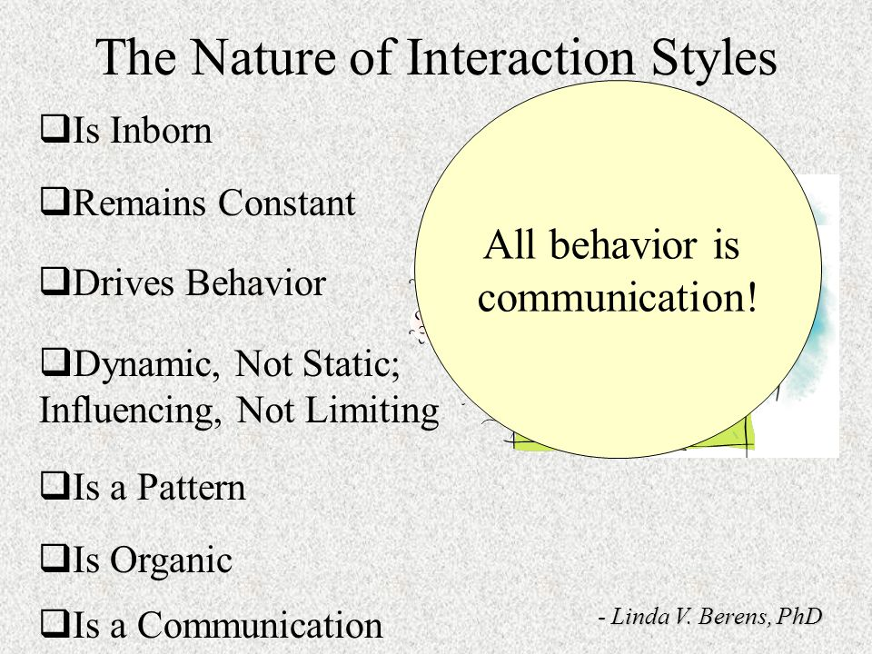 The Nature of Interaction Styles  Is Inborn  Remains Constant  Drives Behavior  Dynamic, Not Static; Influencing, Not Limiting Basic Treeness Core Self  Is a Pattern  Is Organic  Is a Communication All behavior is communication.