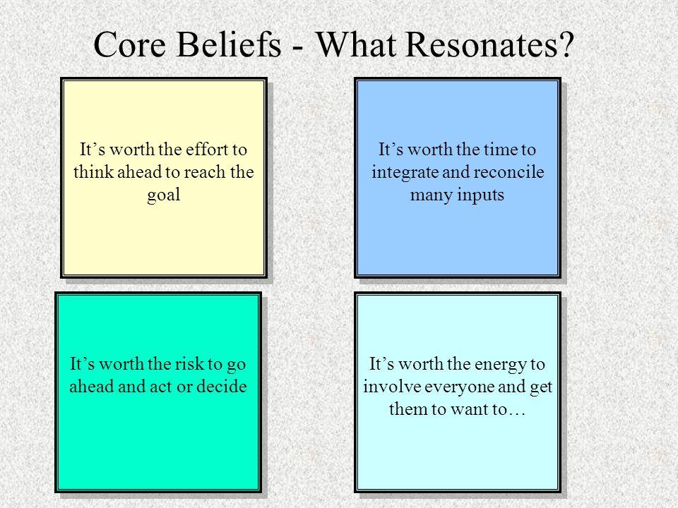 Core Beliefs - What Resonates.