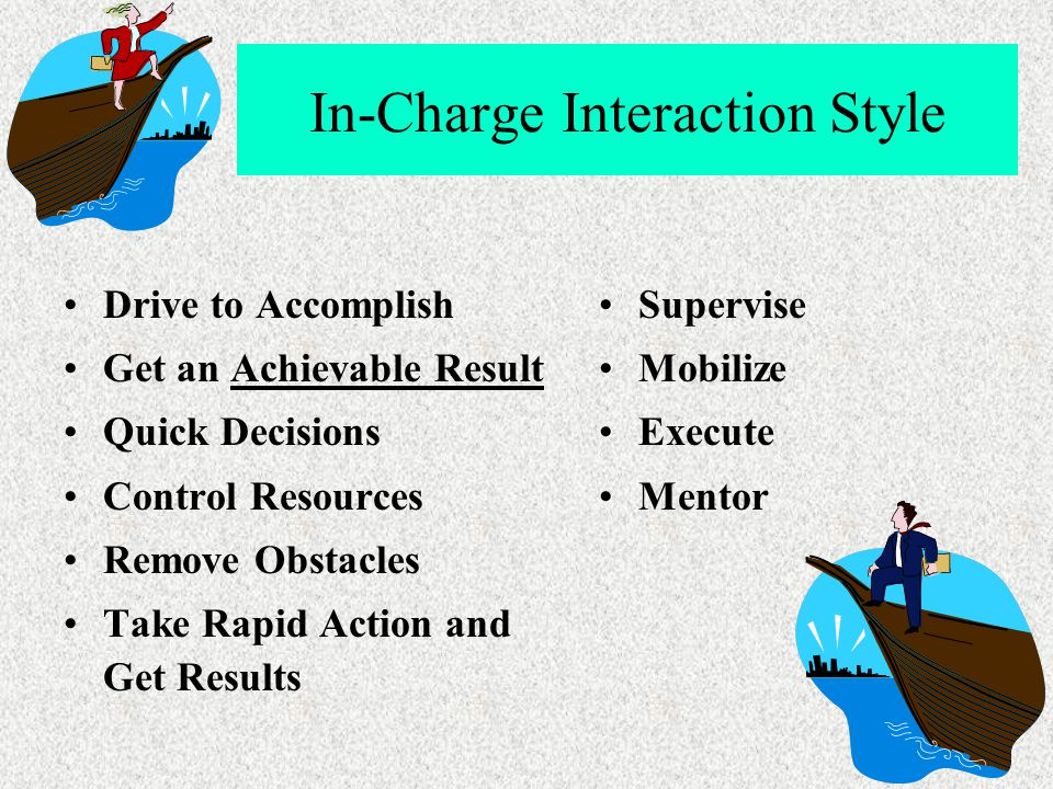 In-Charge Interaction Style Drive to Accomplish Get an Achievable Result Quick Decisions Control Resources Remove Obstacles Take Rapid Action and Get Results Supervise Mobilize Execute Mentor
