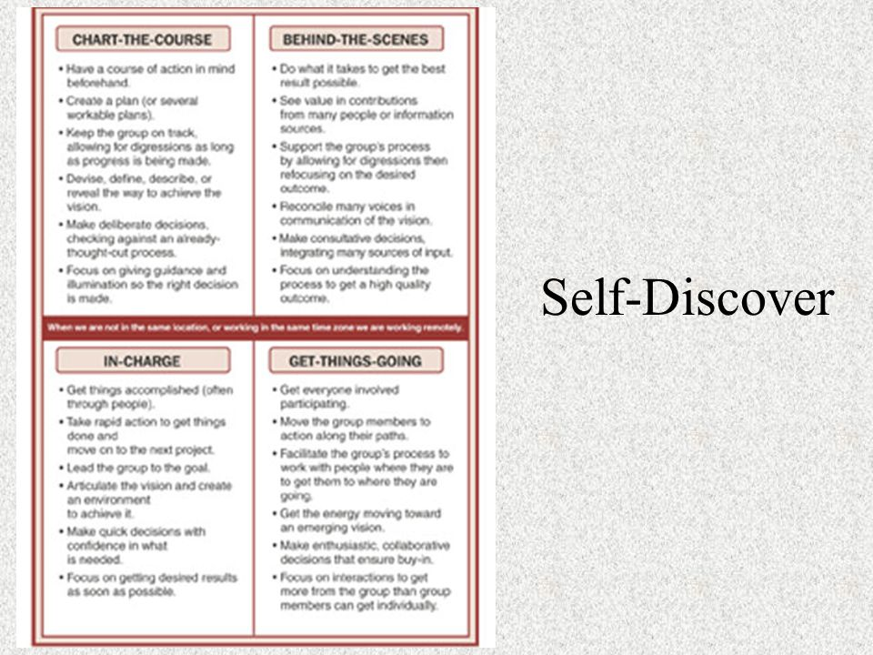 Self-Discover