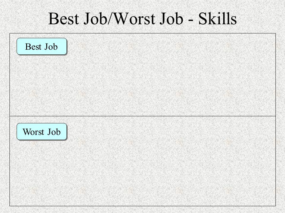 Best Job/Worst Job - Skills Best Job Worst Job