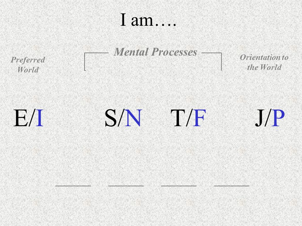 I am…. E/IS/N T/FJ/P Mental Processes Orientation to the World Preferred World