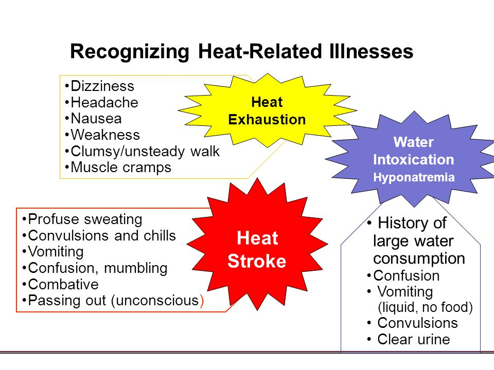 Recognizing Heat-Related Illnesses Dizziness Headache Nausea Weakness Clumsy/unsteady walk Muscle cramps Profuse sweating Convulsions and chills Vomit