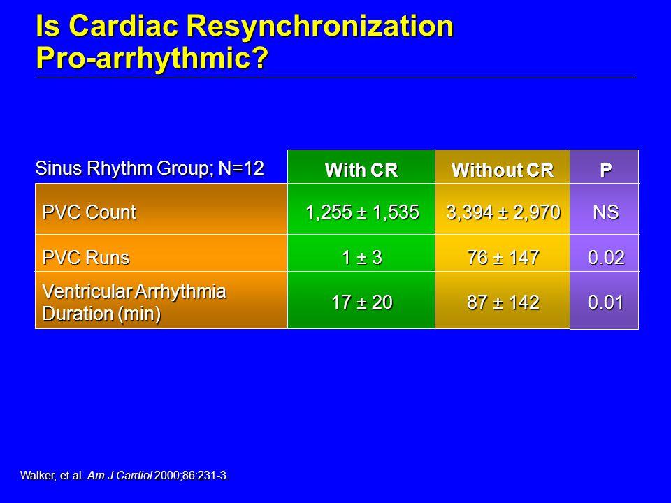 Is Cardiac Resynchronization Pro-arrhythmic.
