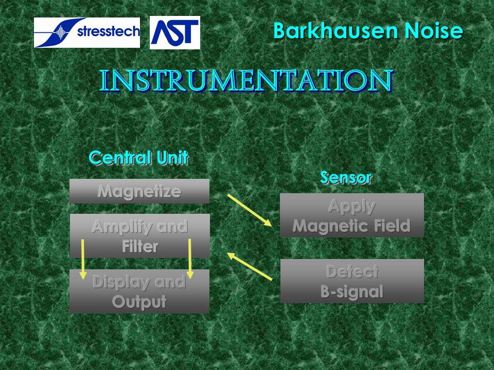  Central Unit SensorSensor Barkhausen Noise