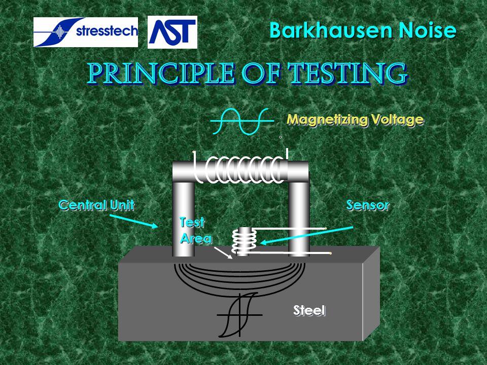  Magnetizing Voltage SteelSteel SensorSensor Central Unit TestAreaTestArea Barkhausen Noise