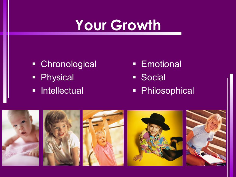 Your Growth  Chronological  Physical  Intellectual  Emotional  Social  Philosophical
