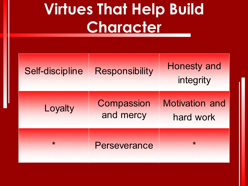 Virtues That Help Build Character Self-disciplineResponsibility Honesty and integrity Loyalty Compassion and mercy Motivation and hard work *Persevera