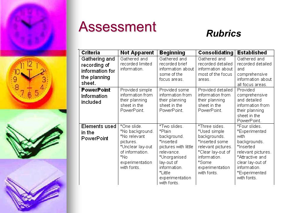 Assessment Assessment codes on rubrics and tags: Not Apparent- Working below expected class level.