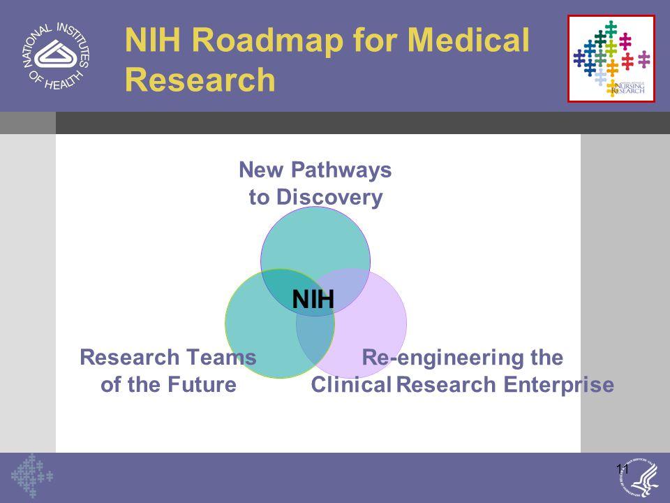 11 NIH Roadmap for Medical Research NIH